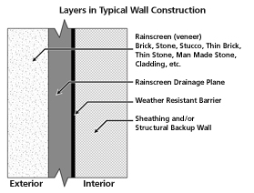 rainscreen-layers.jpg